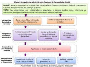 a50854898d0b7 A PDAD DF – 2015 contemplou as 31 Regiões Administrativas do Distrito  Federal, cujos resultados foram apresentados em cadernos específicos ao  longo de sua ...